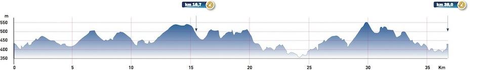 vulkanbike-eifel-marathon-profil-sport-track